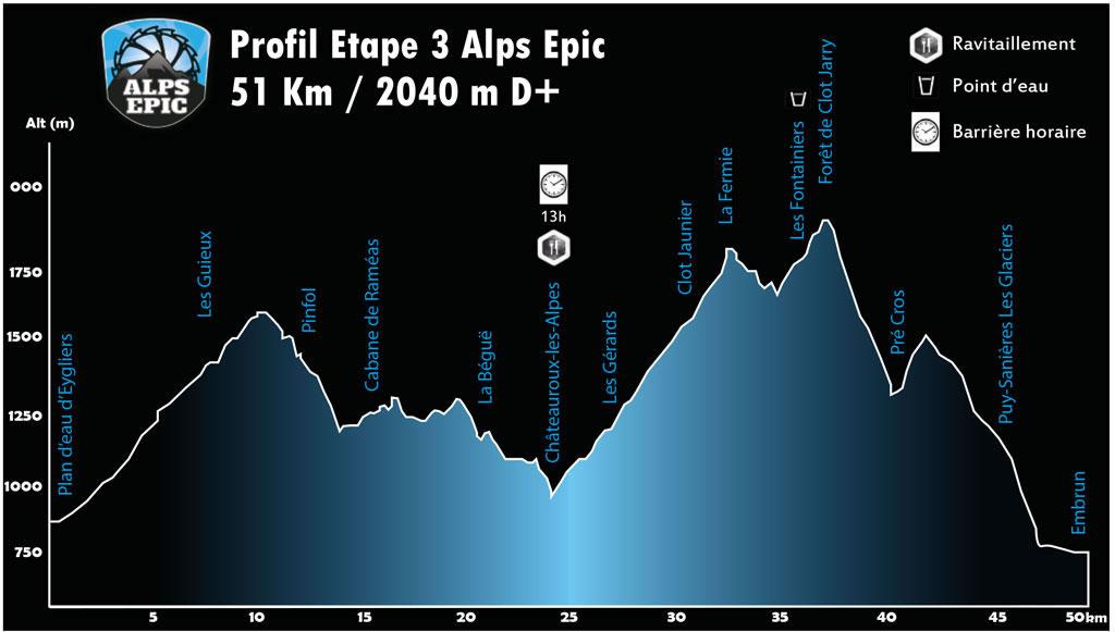 Alps Epic 2016 - etapa 3 entre Montdauphin y Umbre