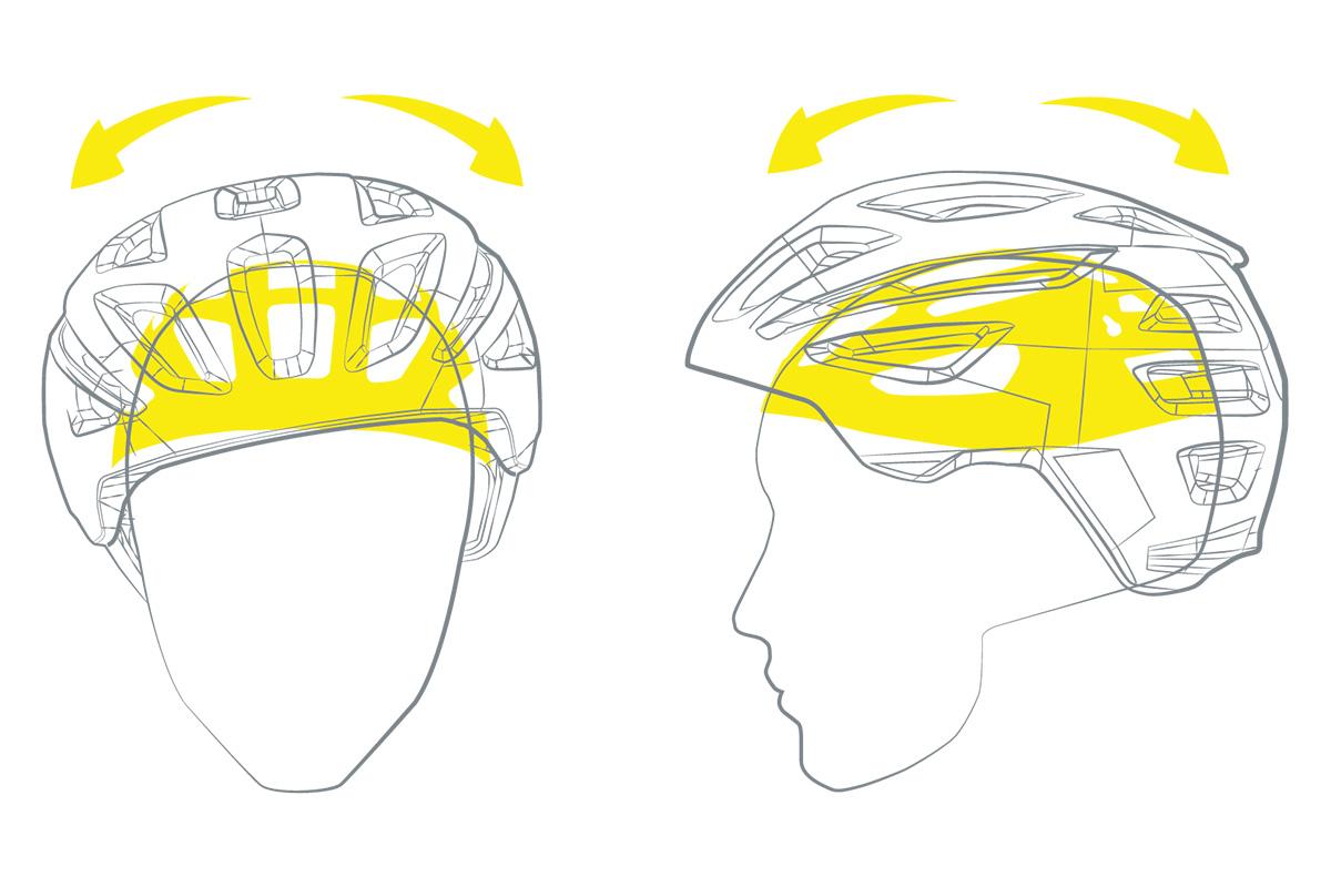 MIPS: protege tu cerebro, no sólo tu cabeza