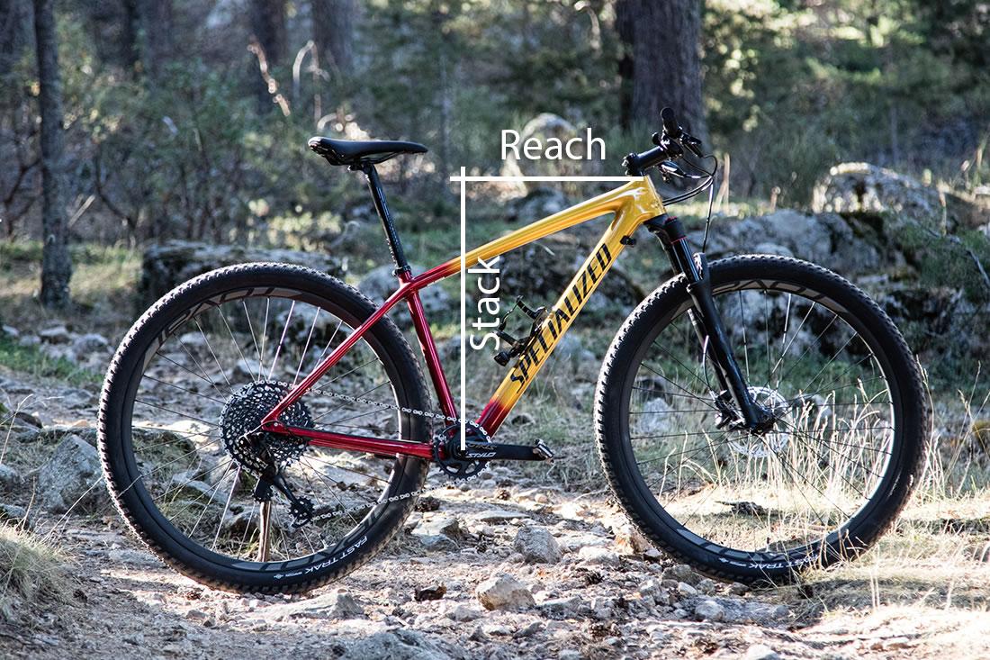 Calcular y elegir la talla de tu bici de MTB: la guía definitiva ...